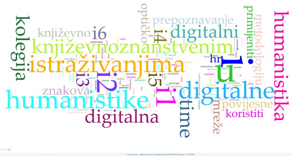 Digitalna humanistika u književnoznanstvenim istraživanjima